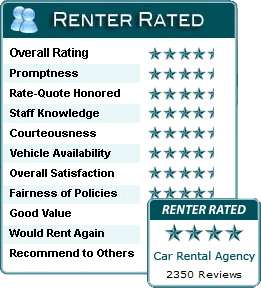 Renter Rated